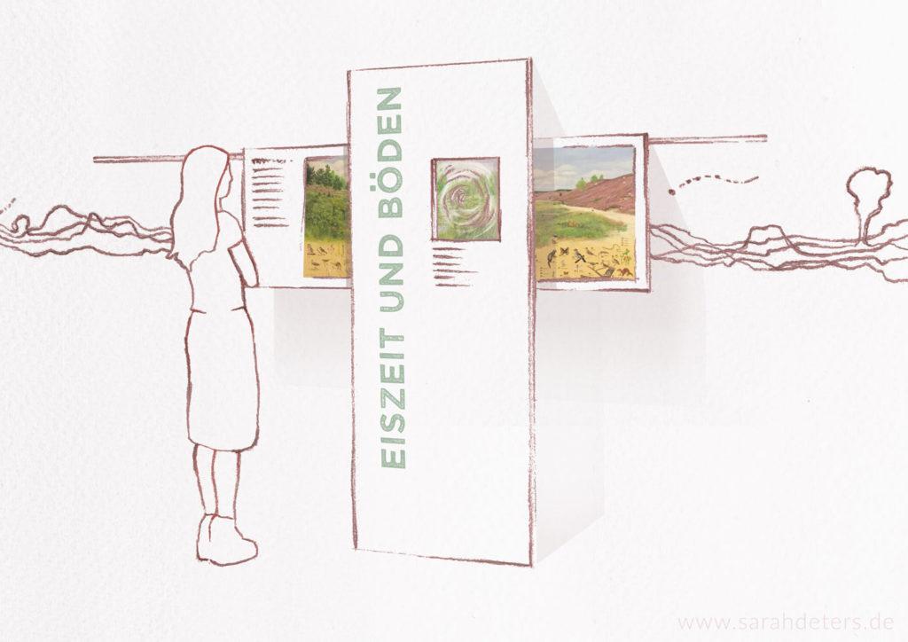 Informationsebenen Ausstellung Exponat Visualisierung